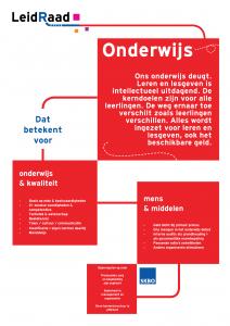 sk_15_15_infographics_LeidRaad_schets_versie 4-01