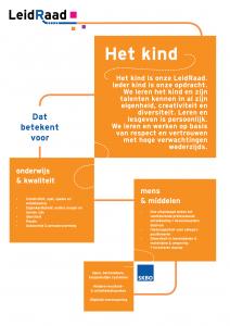 sk_15_15_infographics_LeidRaad_schets_versie 4-02