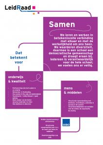 sk_15_15_infographics_LeidRaad_schets_versie 4-03