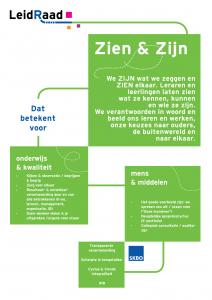 sk_15_15_infographics_LeidRaad_schets_versie 4-04
