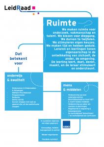 sk_15_15_infographics_LeidRaad_schets_versie 4-05